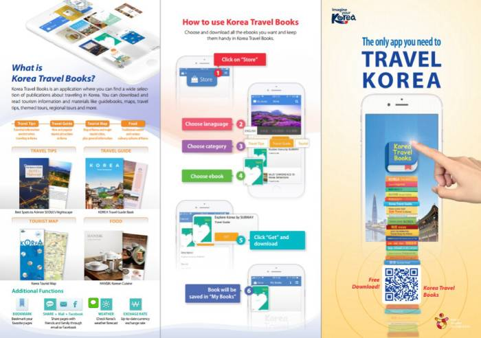 KOREA TRAVEL BOOK APP