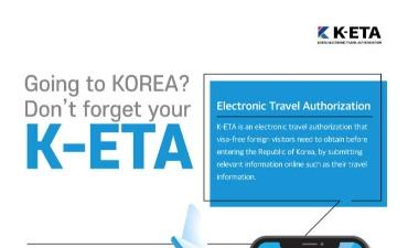 K-ETA Wajib untuk Negara Bebas Visa Mulai September