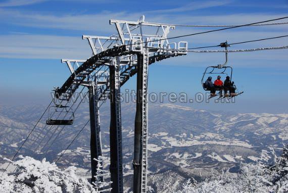 Yongpyeong Ski Resort