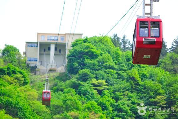Kereta Gantung di Observatorium Dokdo